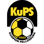 KuPS Team Logo