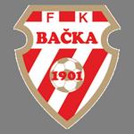 Bačka 1901 Team Logo