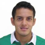 Jhasmani Campos