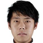 Liu Shangkun