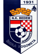 Bedem Ivankovo shield