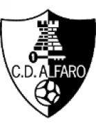 Alfaro shield