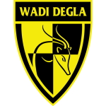 Wadi Degla shield