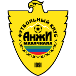 Anzhi shield