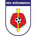 Ružomberok shield
