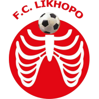 Likhopo