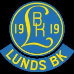 Lund shield