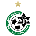 Maccabi Haifa shield