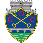 Chaves shield
