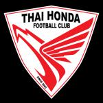 Thai Honda shield