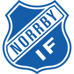 Norrby shield