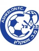 Hapoel Ashkelon shield