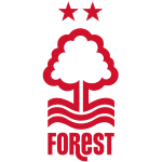 Nottingham Forest shield