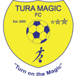 Tura Magic shield