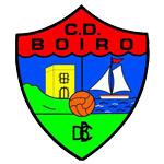 Boiro shield