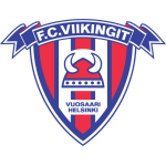 Viikingit shield