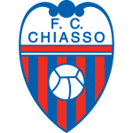 Chiasso shield