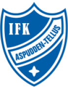 Aspudden-Tellus shield
