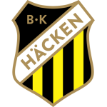 Häcken shield