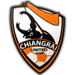 Chiangrai United shield