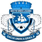 Dacia Unirea Brăila shield