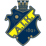 AIK shield