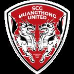 Muang Thong United shield